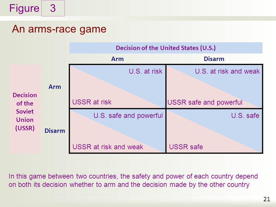 Decision of the United States (U.S.)