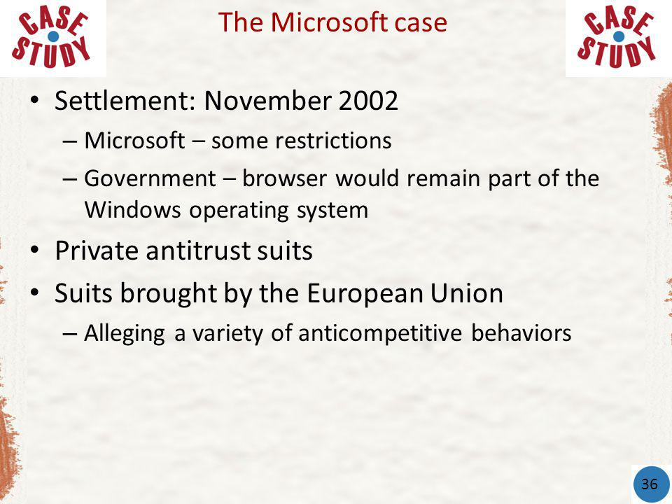 Private antitrust suits Suits brought by the European Union