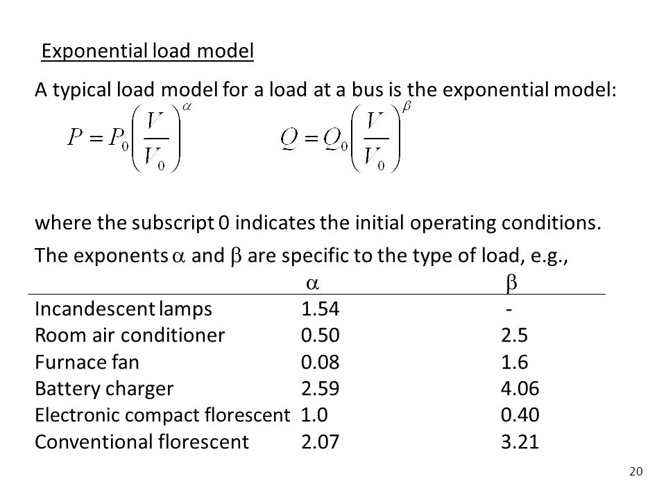 Exponential load model