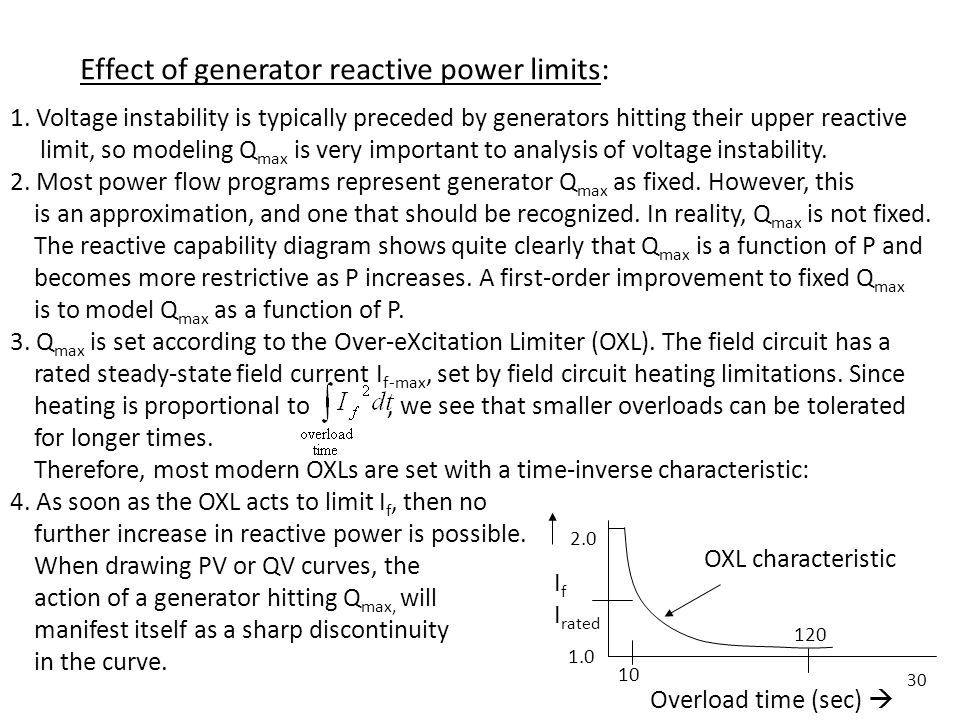 Effect of generator reactive power limits: