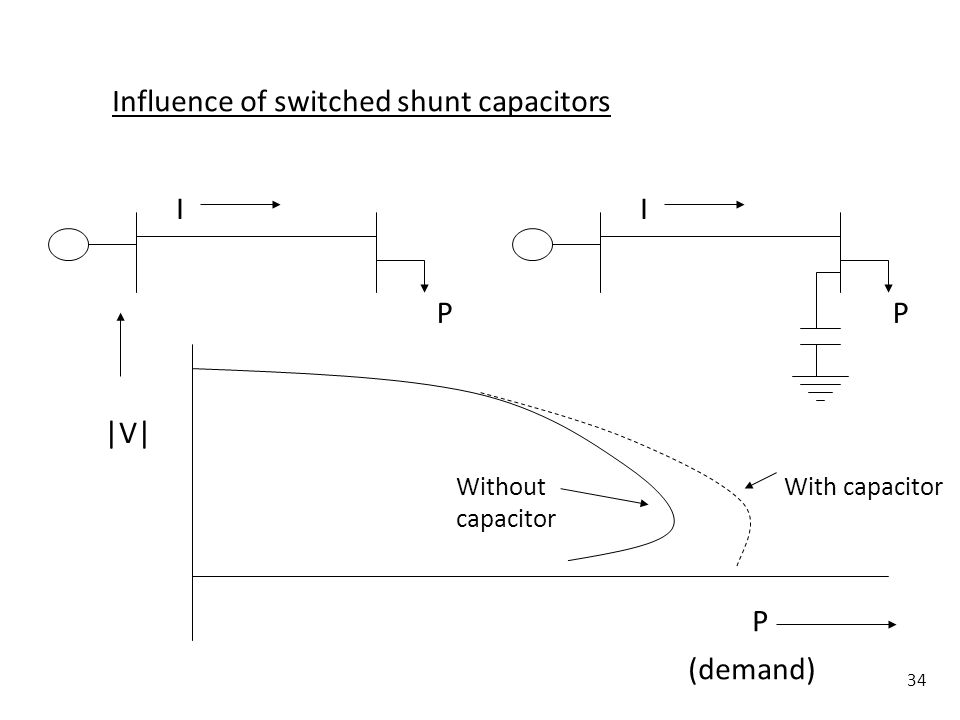 Influence of switched shunt capacitors