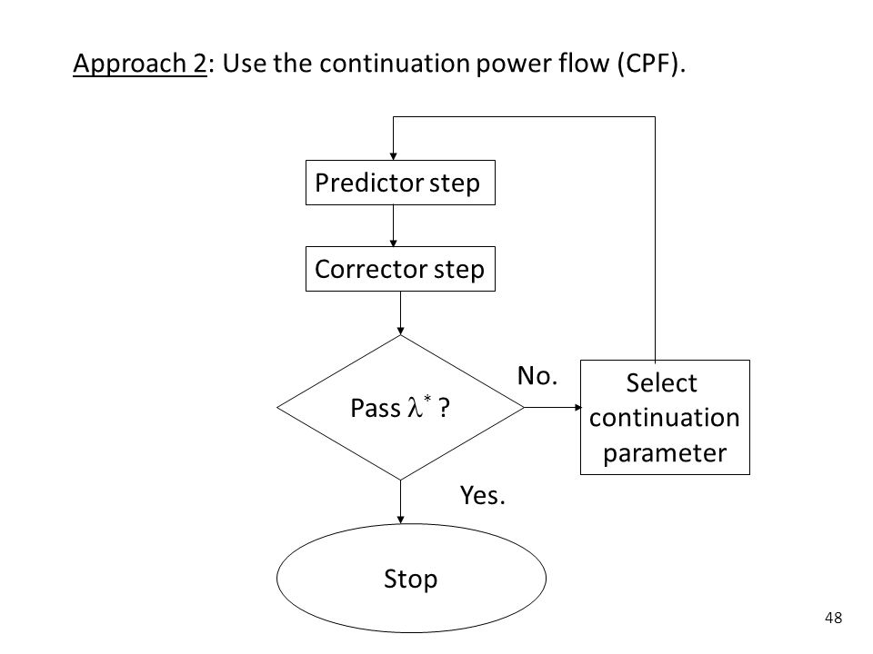 Approach 2: Use the continuation power flow (CPF).