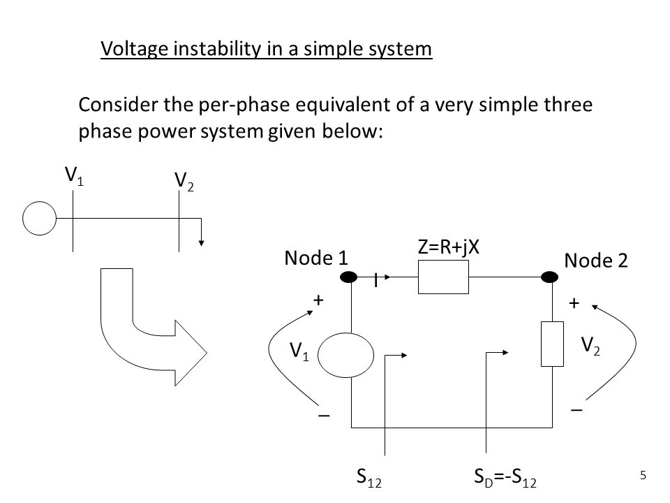 Voltage instability in a simple system