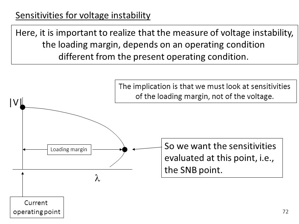 Sensitivities for voltage instability