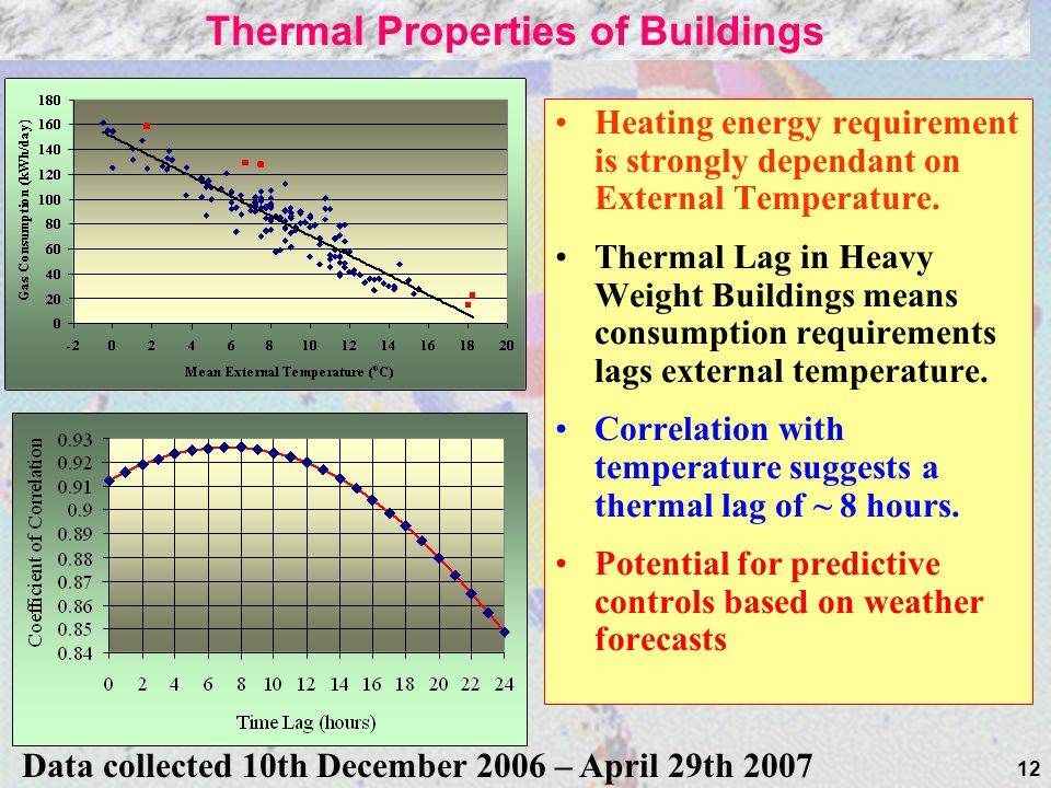 Thermal Properties of Buildings