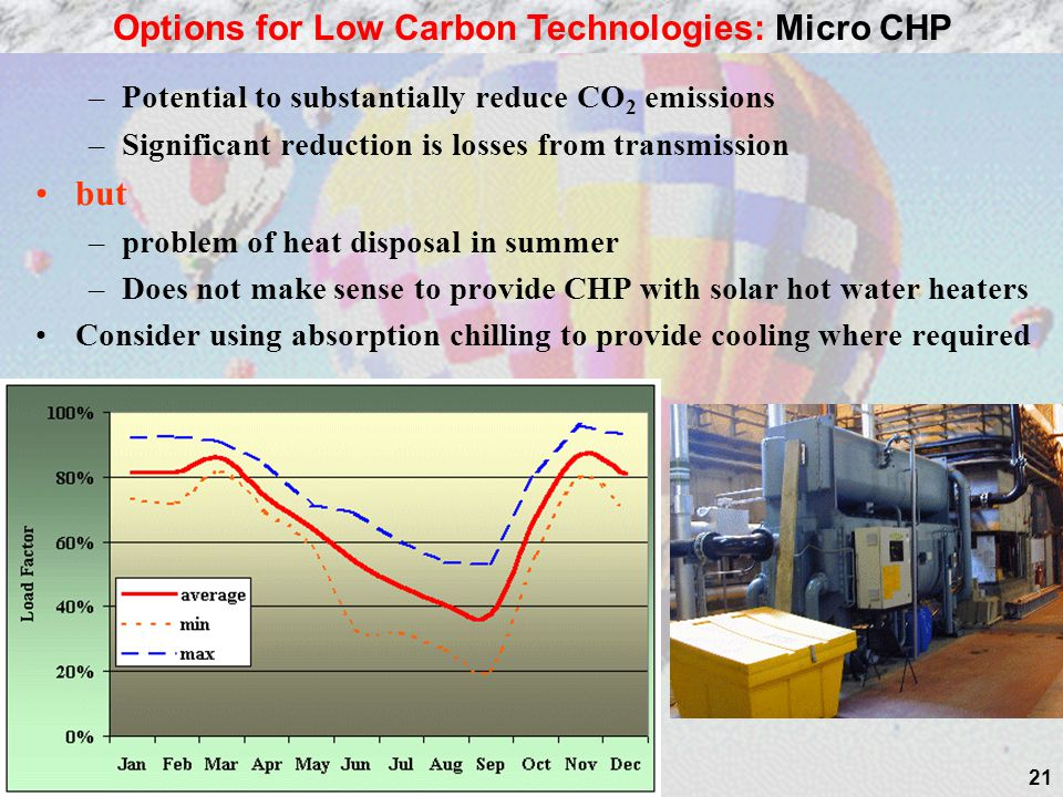 Options for Low Carbon Technologies: Micro CHP