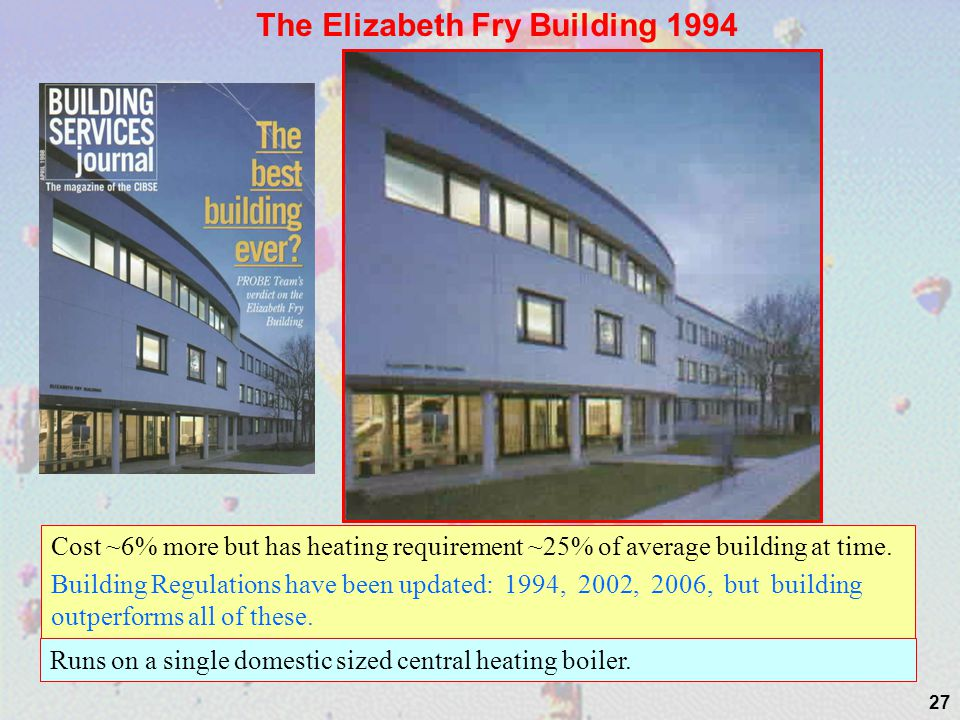 The Elizabeth Fry Building 1994