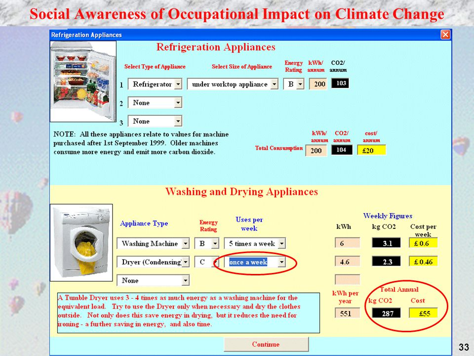 Social Awareness of Occupational Impact on Climate Change