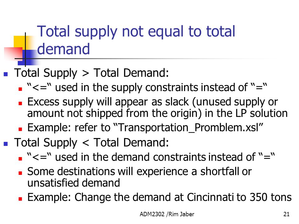 Total supply not equal to total demand