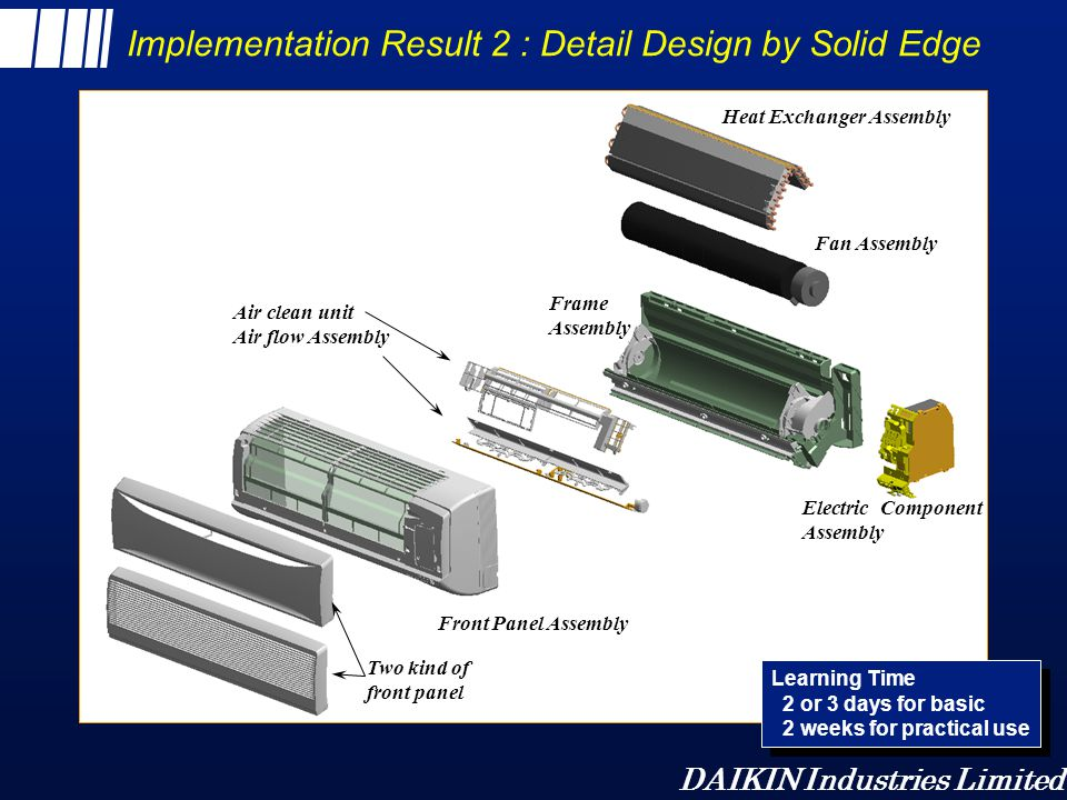 Implementation Result 2 : Detail Design by Solid Edge