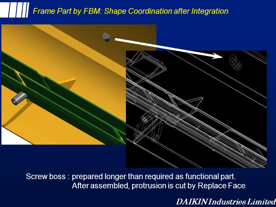 Frame Part by FBM: Shape Coordination after Integration