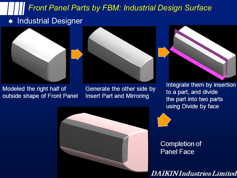 Front Panel Parts by FBM: Industrial Design Surface