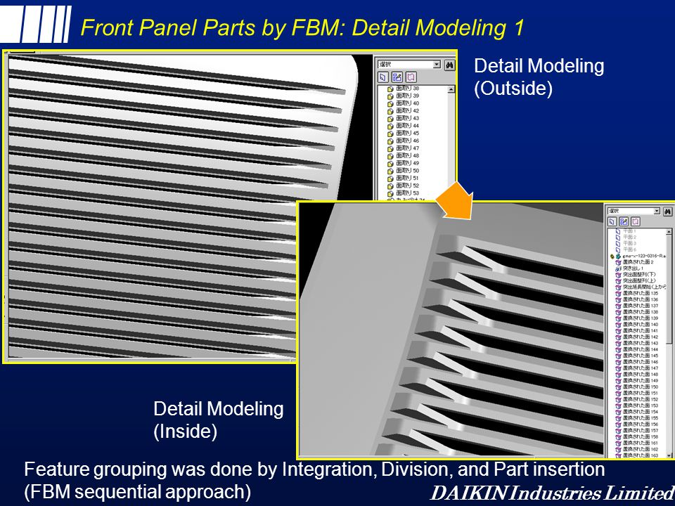 Front Panel Parts by FBM: Detail Modeling 1