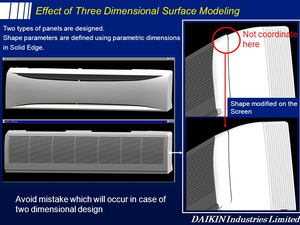 Effect of Three Dimensional Surface Modeling