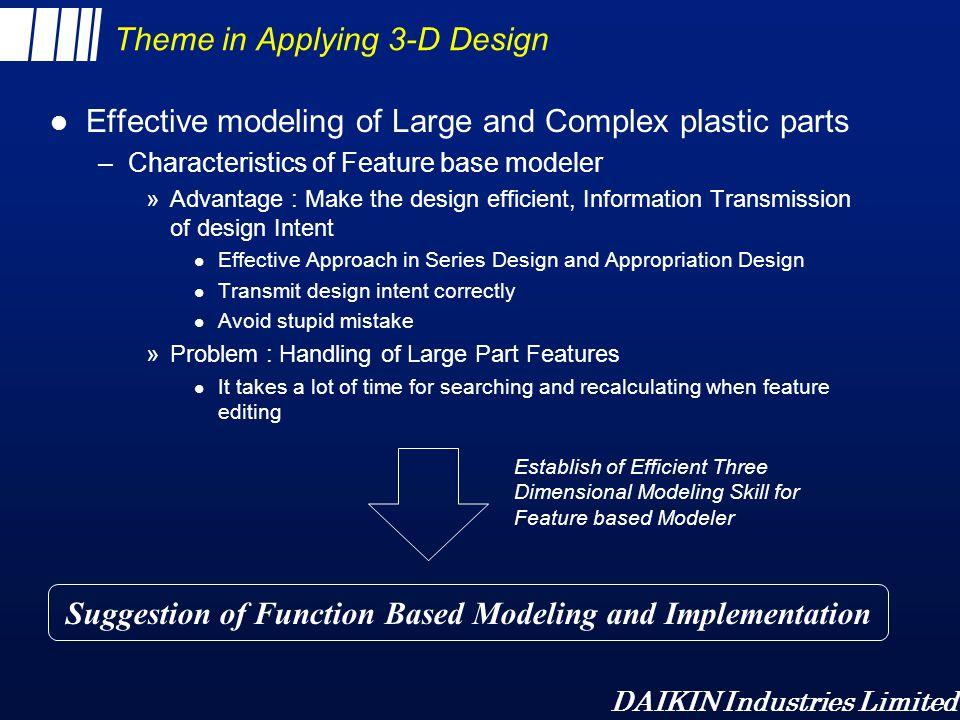 Theme in Applying 3-D Design