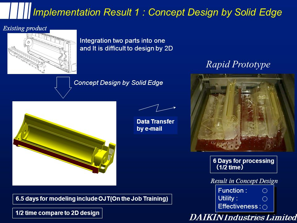 Implementation Result 1 : Concept Design by Solid Edge