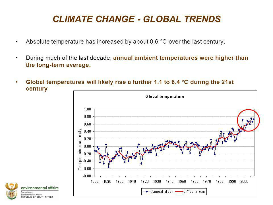 CLIMATE CHANGE - GLOBAL TRENDS