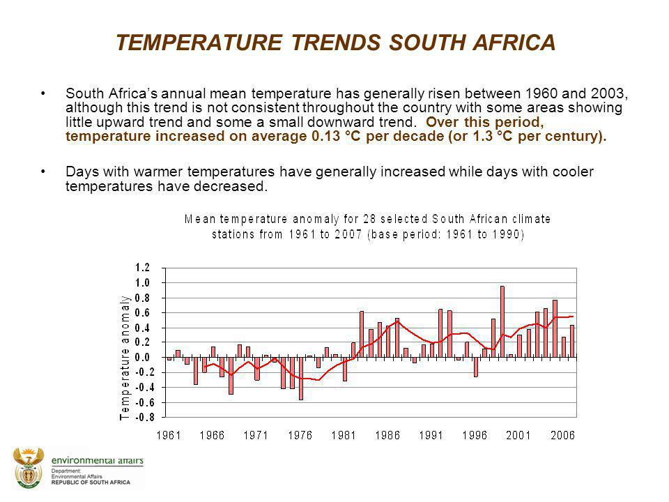 TEMPERATURE TRENDS SOUTH AFRICA