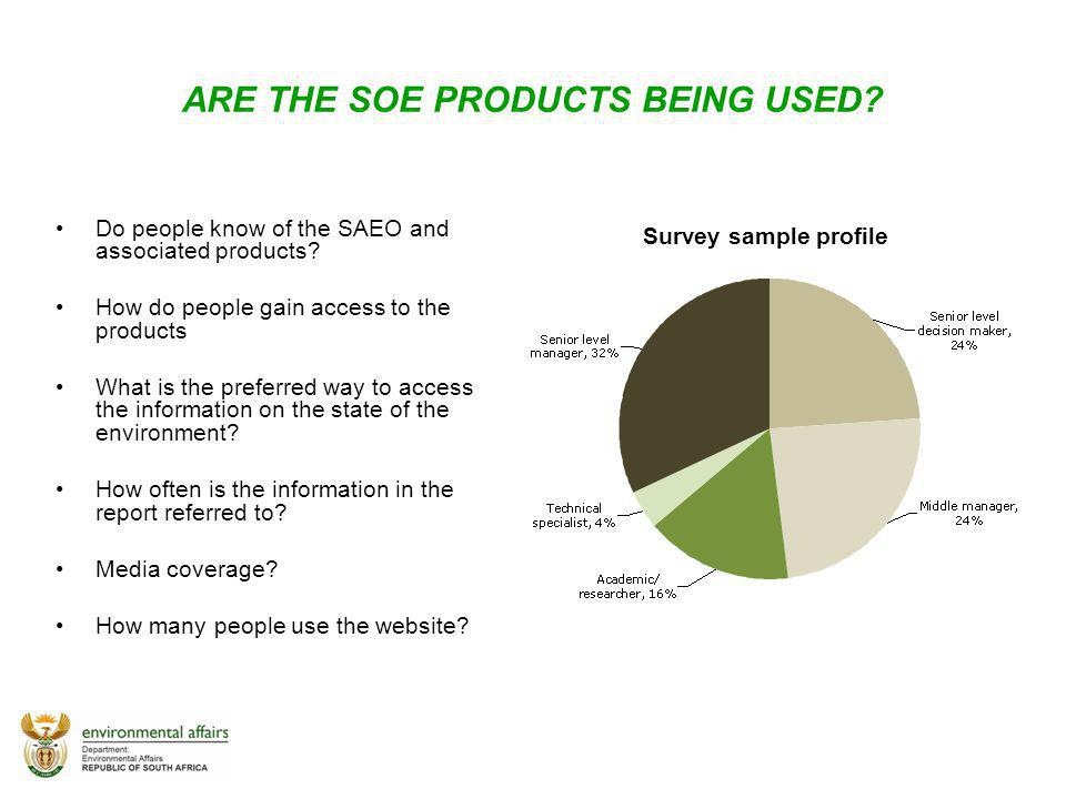 ARE THE SOE PRODUCTS BEING USED