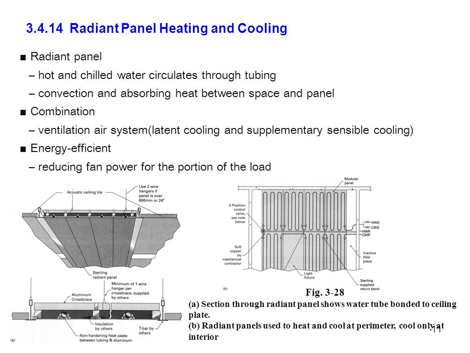 3.4.14 Radiant Panel Heating and Cooling