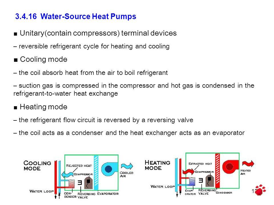 3.4.16 Water-Source Heat Pumps