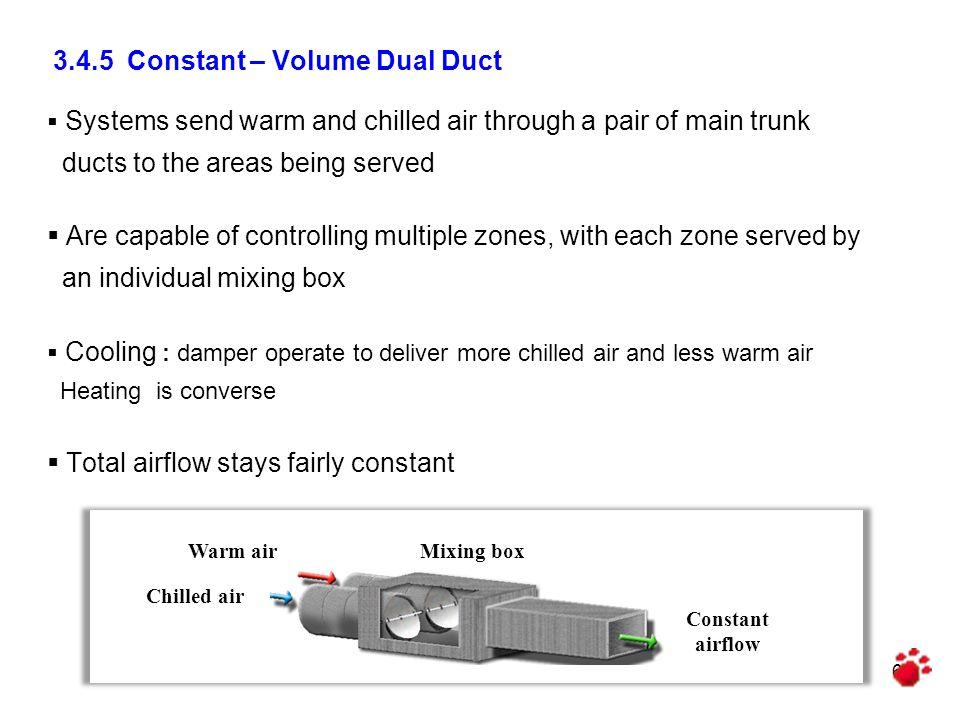 3.4.5 Constant – Volume Dual Duct