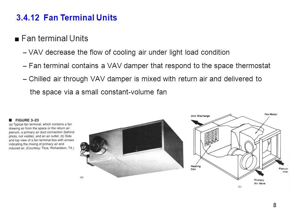 3.4.12 Fan Terminal Units Fan terminal Units