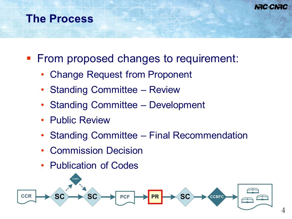 From proposed changes to requirement: