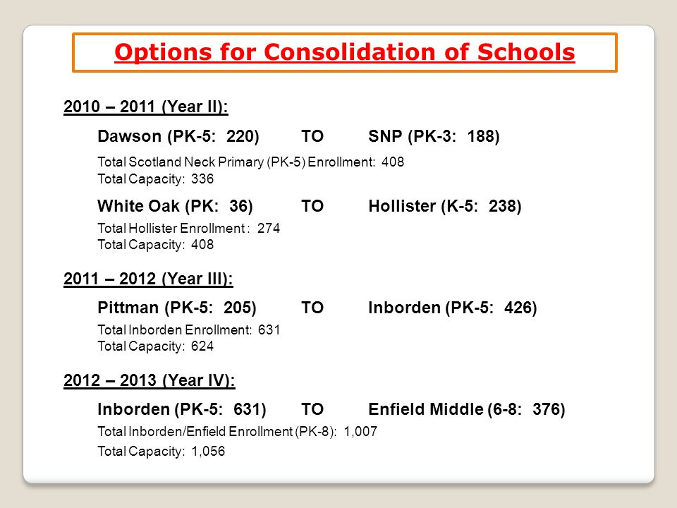 Options for Consolidation of Schools