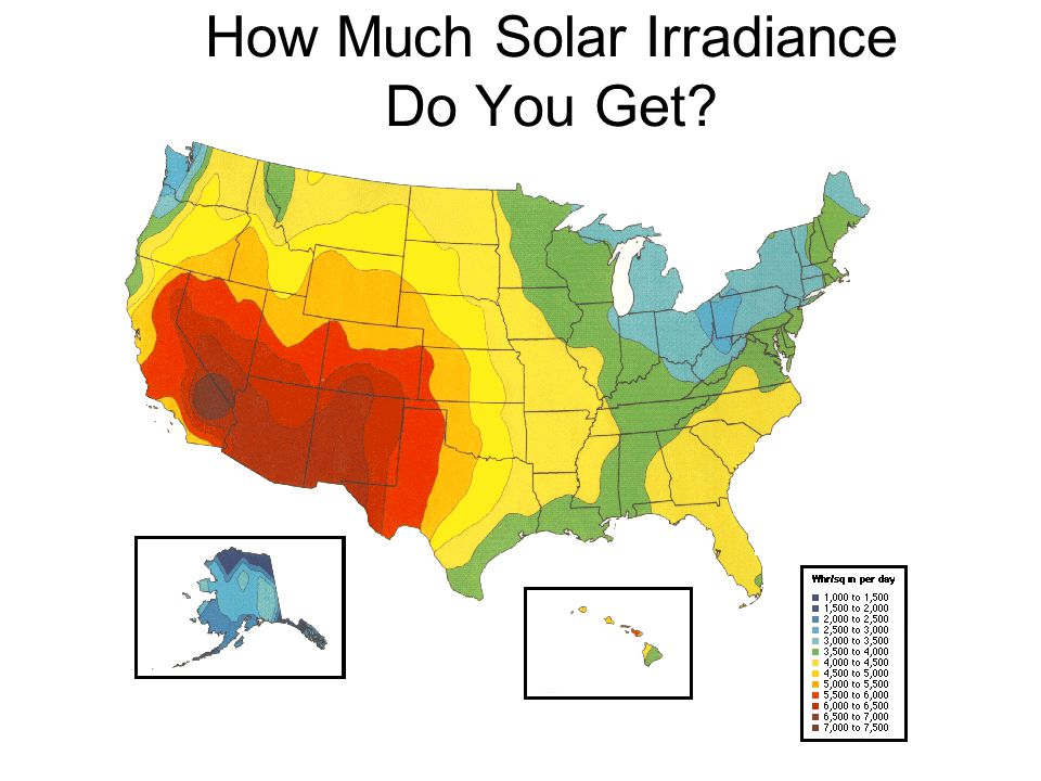 How Much Solar Irradiance Do You Get