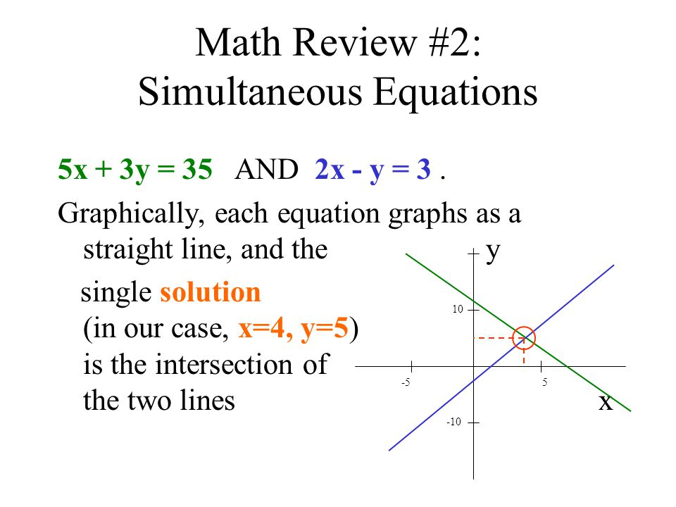 Math Review #2: Simultaneous Equations