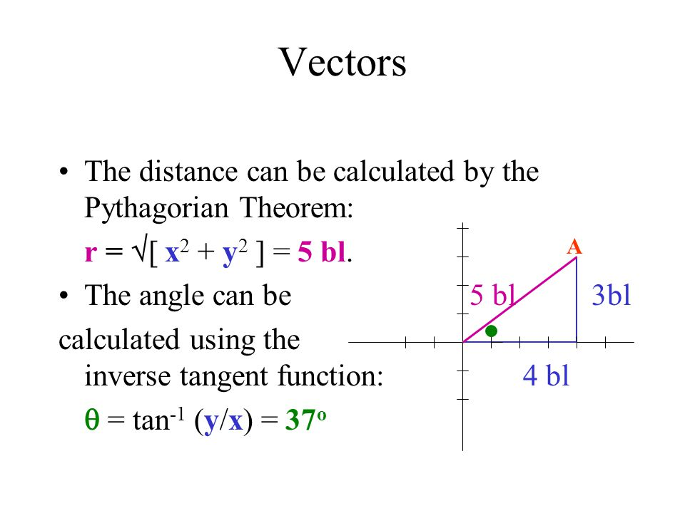 Vectors The distance can be calculated by the Pythagorian Theorem: