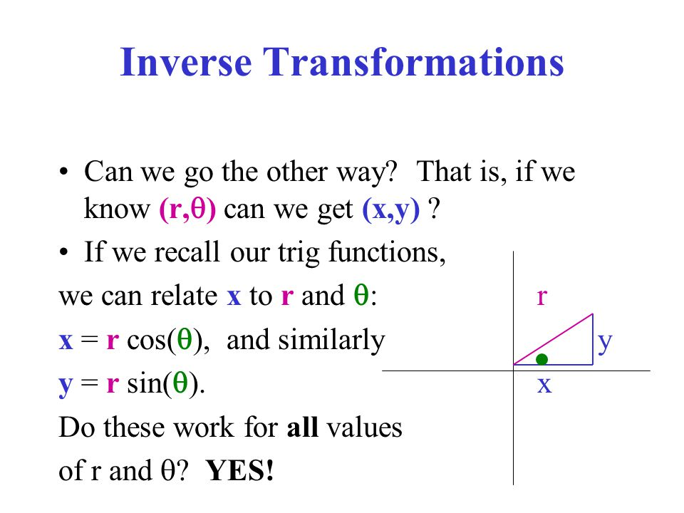 Inverse Transformations