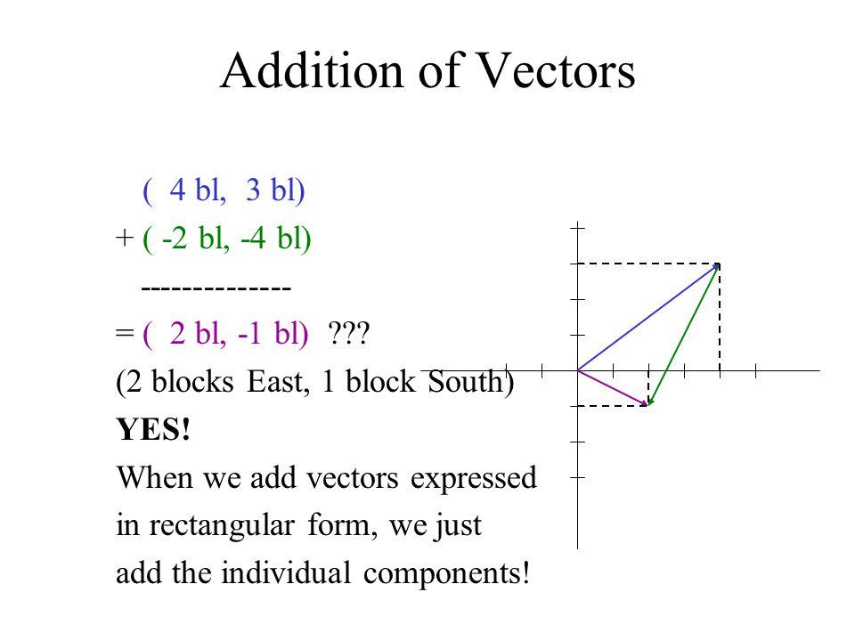Addition of Vectors ( 4 bl, 3 bl) + ( -2 bl, -4 bl) --------------