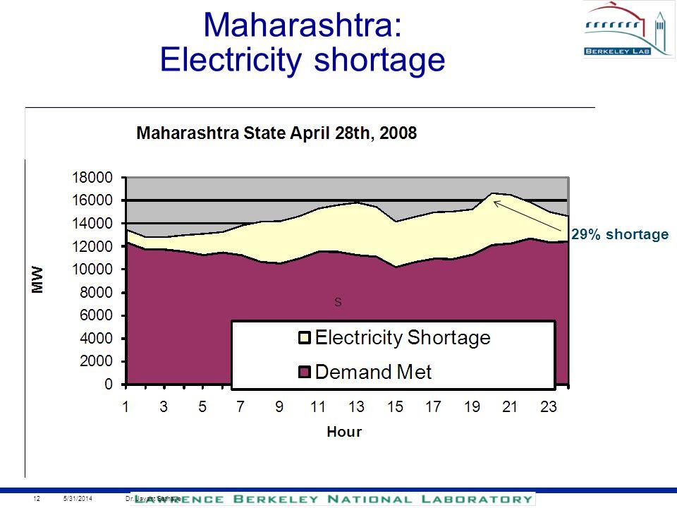 Maharashtra: Electricity shortage