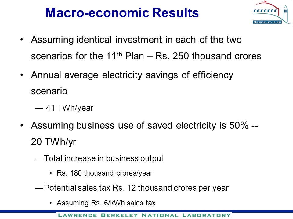 Macro-economic Results