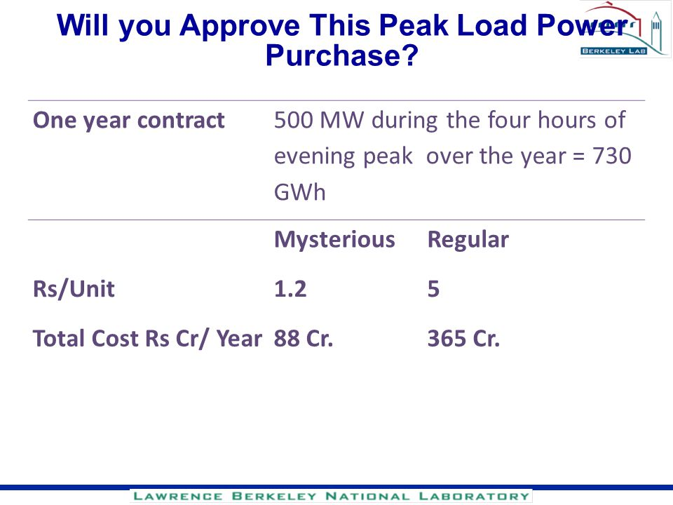 Will you Approve This Peak Load Power Purchase
