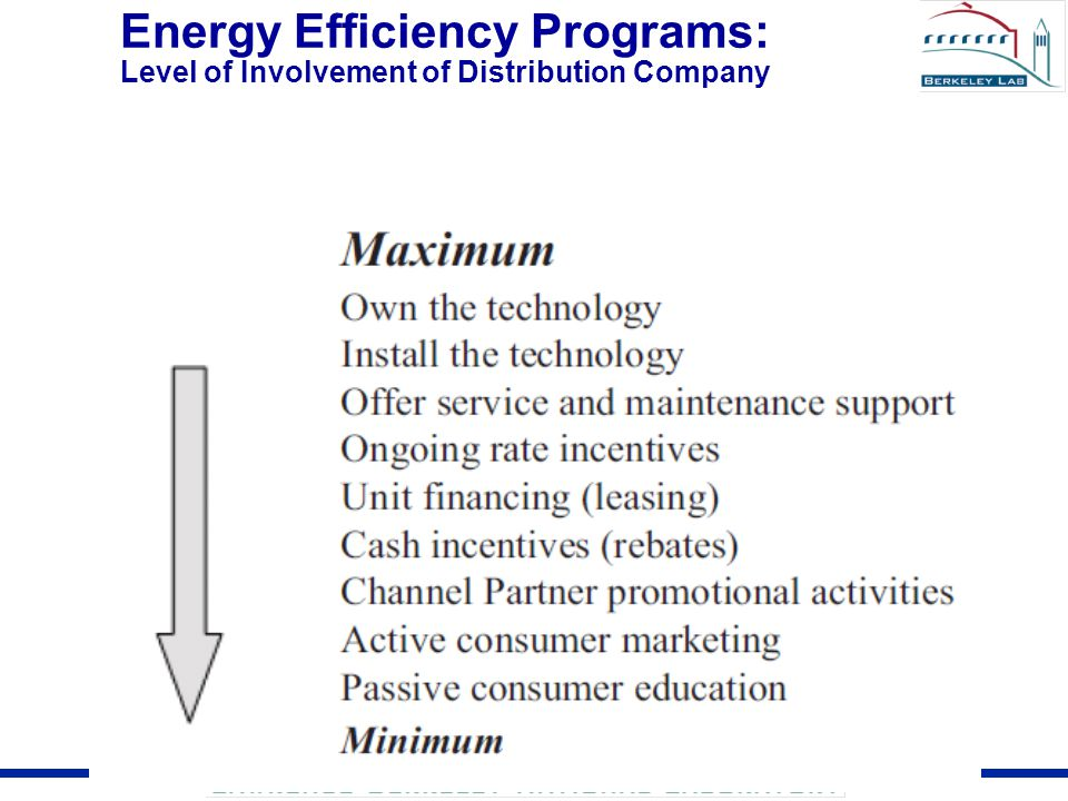 Energy Efficiency Programs: Level of Involvement of Distribution Company