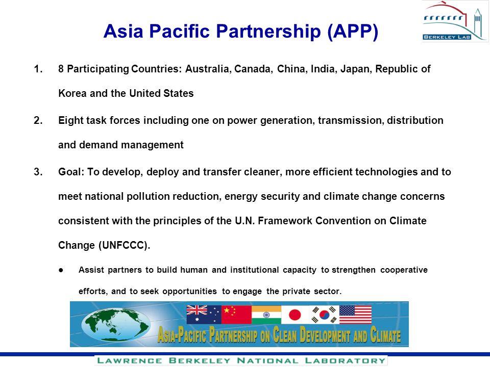 Asia Pacific Partnership (APP)