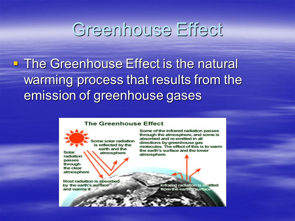 Greenhouse Effect The Greenhouse Effect is the natural warming process that results from the emission of greenhouse gases.