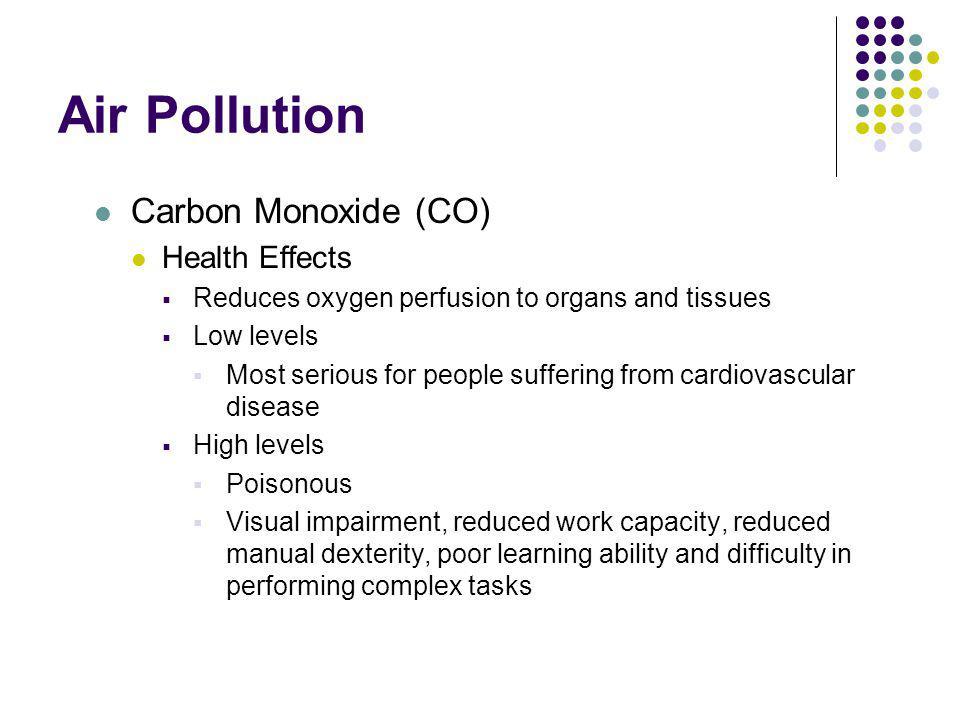 Air Pollution Carbon Monoxide (CO) Health Effects