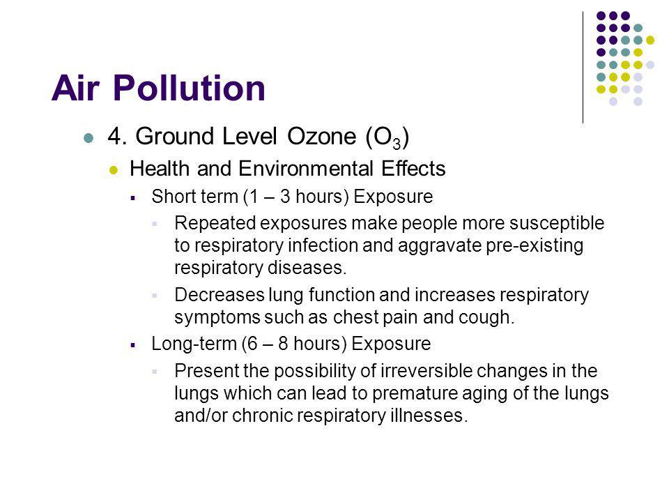 Air Pollution 4. Ground Level Ozone (O3)