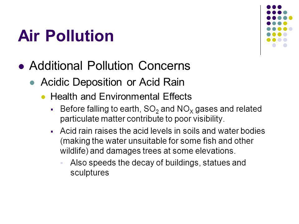 Air Pollution Additional Pollution Concerns