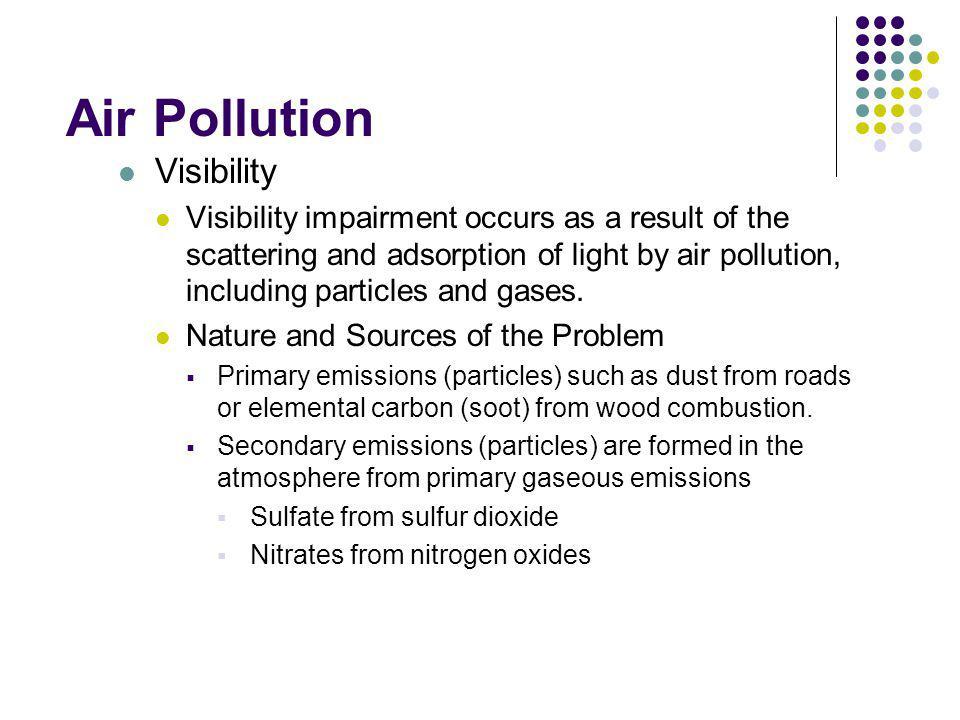 Air Pollution Visibility