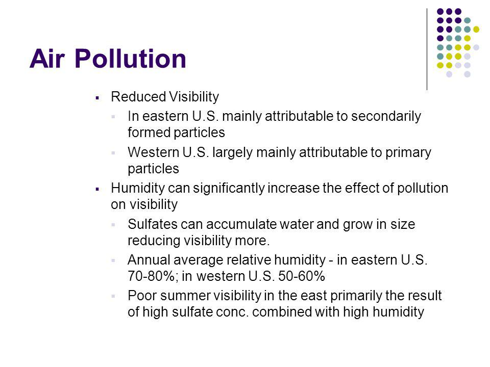 Air Pollution Reduced Visibility