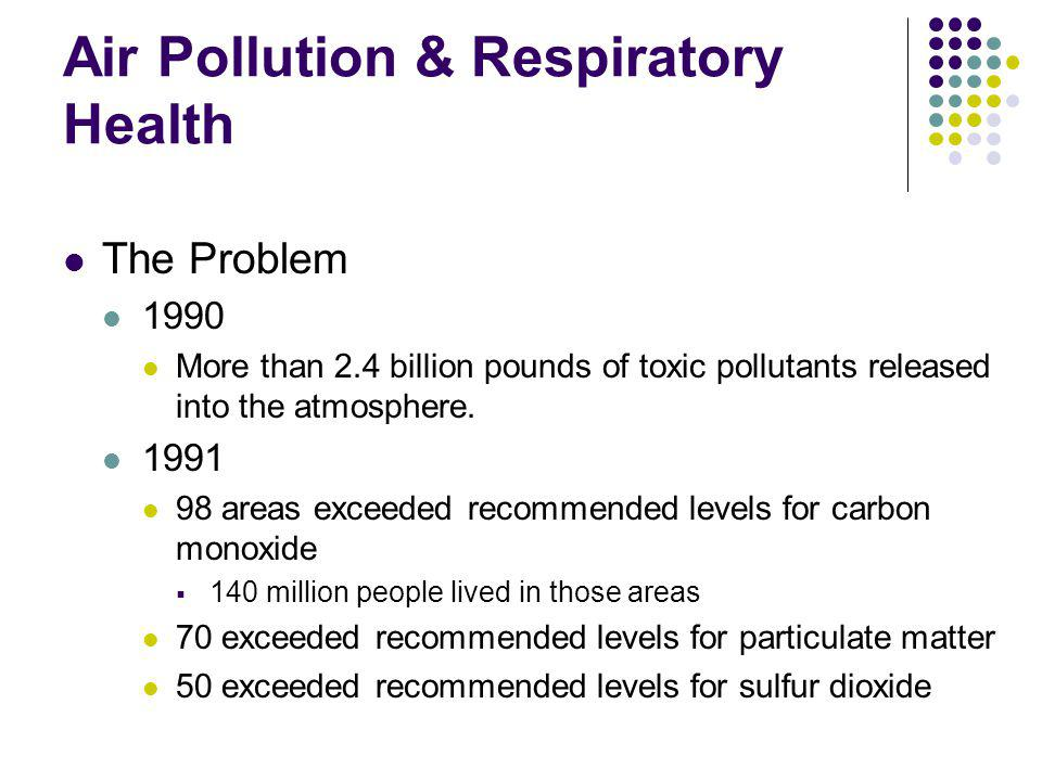 Air Pollution & Respiratory Health