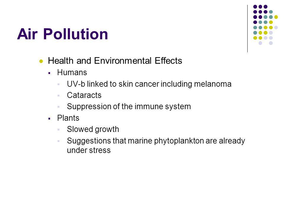 Air Pollution Health and Environmental Effects Humans