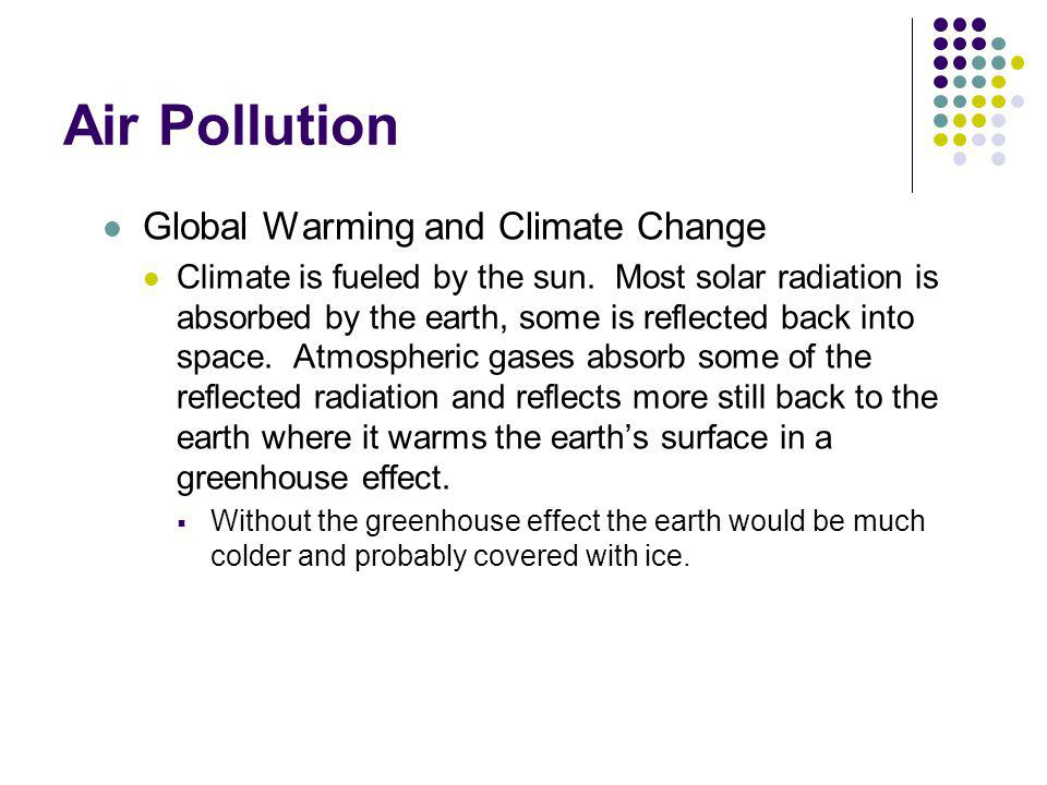 Air Pollution Global Warming and Climate Change