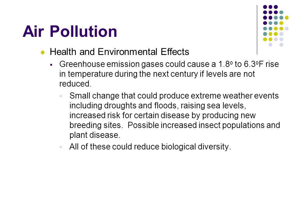 Air Pollution Health and Environmental Effects