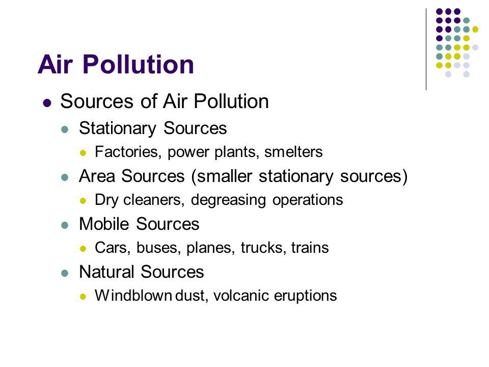 Air Pollution Sources of Air Pollution Stationary Sources